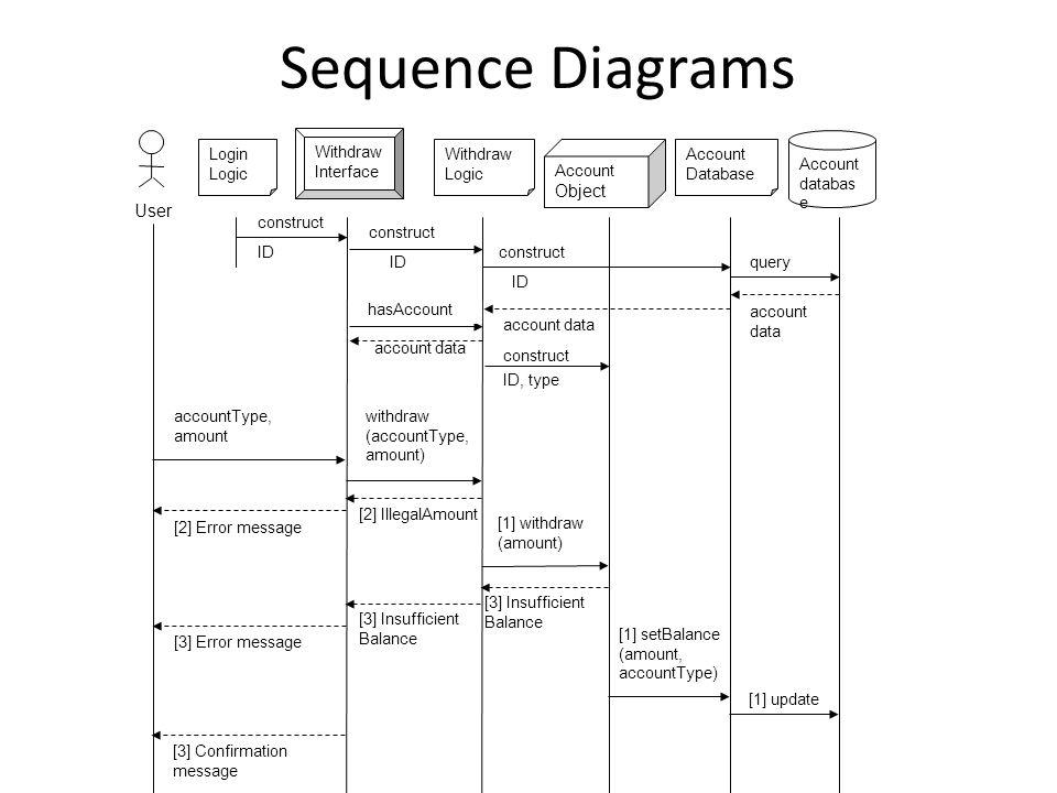 Diagram Logic Login Wiring Diagram