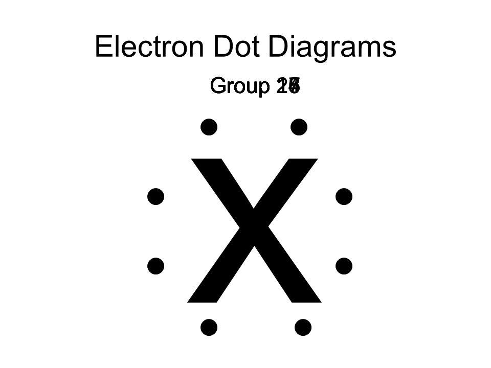 lewis electron dot diagrams magnesium