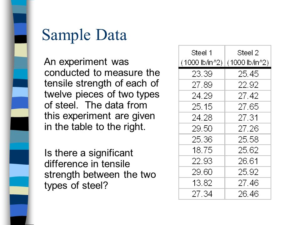 Data Analysis Report Template sample assignments australia order – Survey Report Template