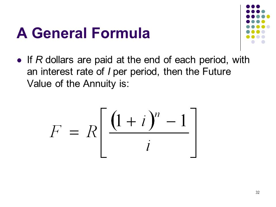 Beautiful Present Value Of Ordinary Annuity Calculator Chartannuity - annuity equation