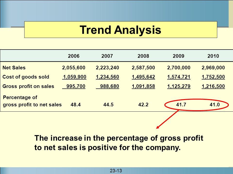 Financial Statement Analysis - ppt download - trend analysis