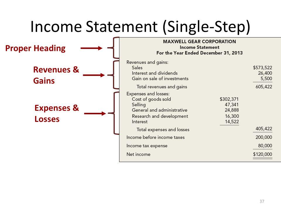 The Income Statement, Comprehensive Income, and the Statement of - proper income statement format