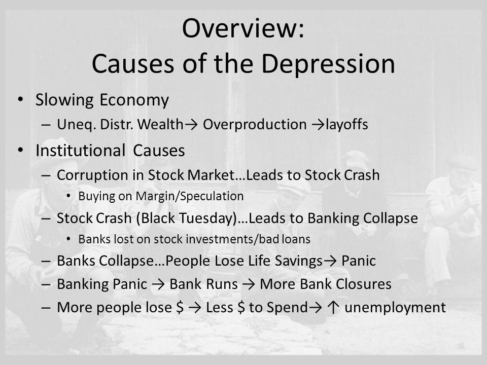 Stock Market History - Stock Market Crashes  Market History
