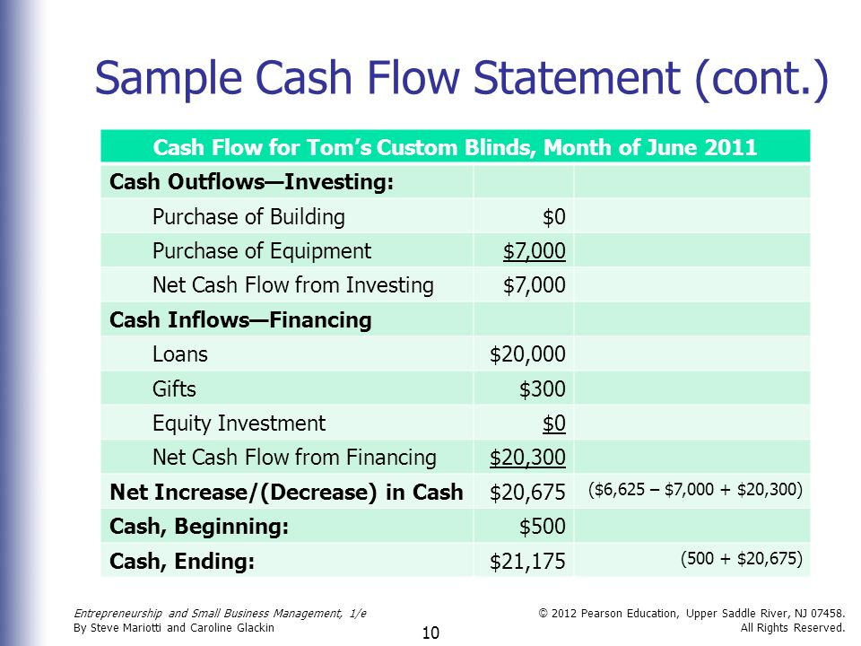 cash flow for small businesses - Minimfagency