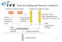Gas Pipe Bonding Regulations - Acpfoto