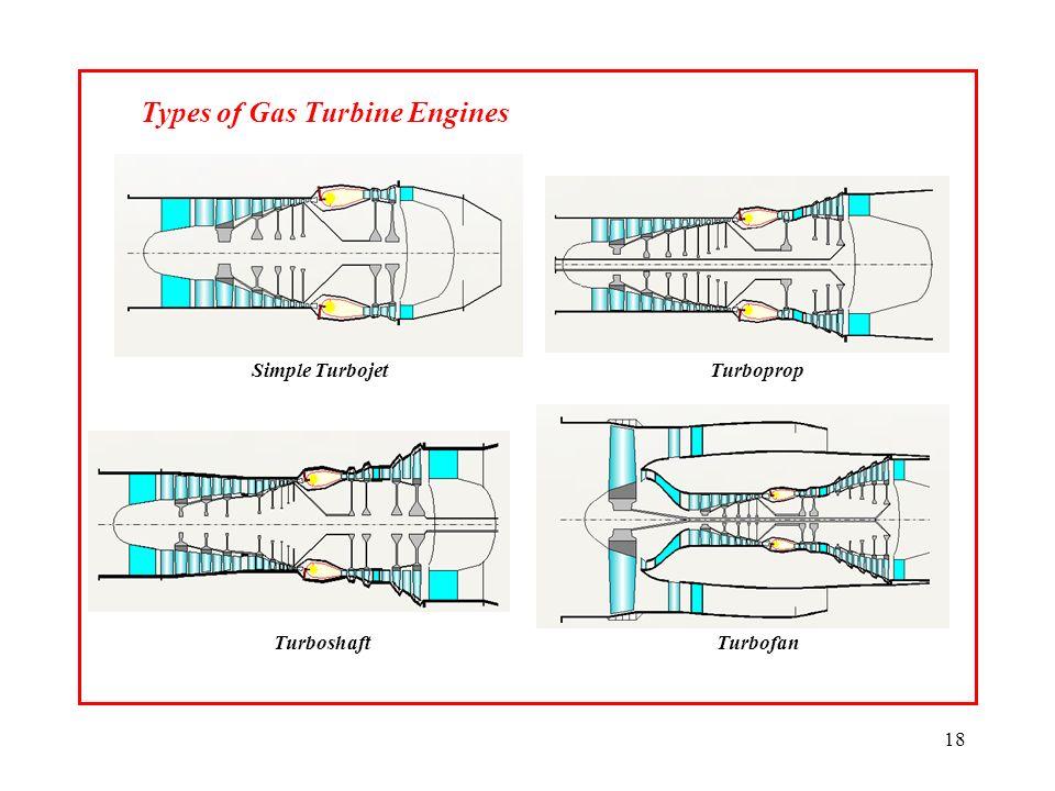 ge t701c turbine engine operating diagram