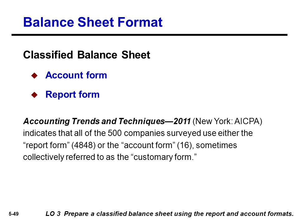 Funky Balance Sheet Classified Format Photos - Best Resume Examples - Balance Sheet Classified Format