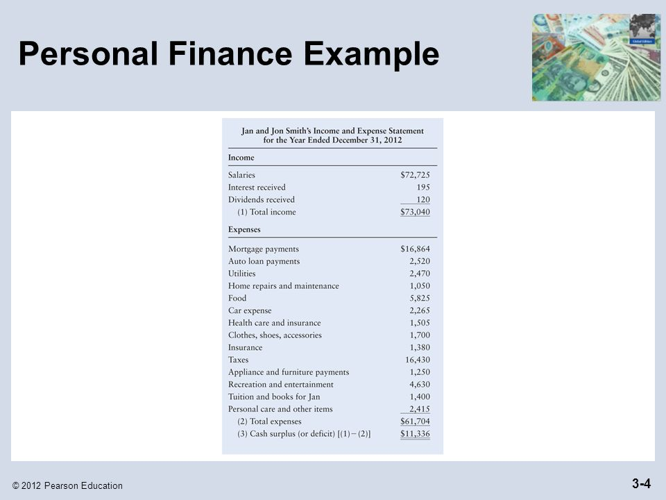 The Four Key Financial Statements The Income Statement Sample - personal profit and loss statement form