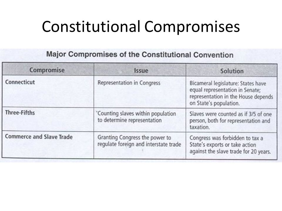 compromises in the constitution -