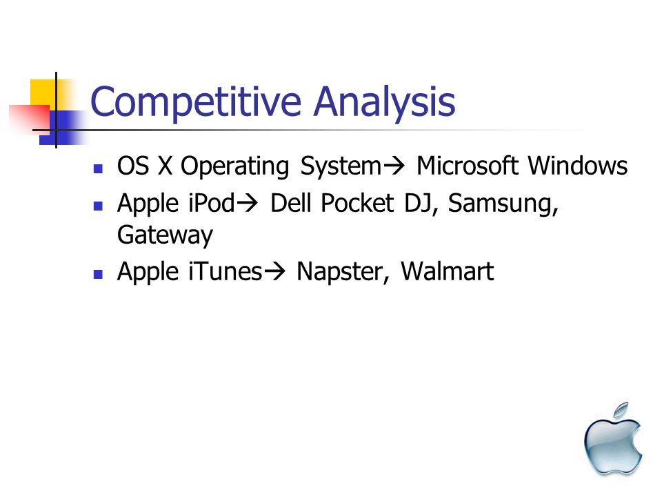 Microsoft Competitive Analysis cv01billybullockus