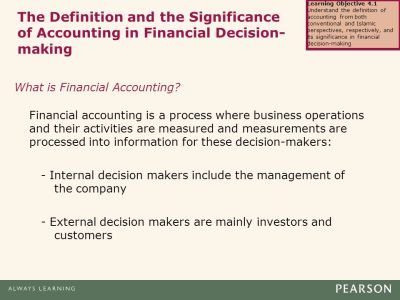 Financial Accounting for Islamic Banking Products - ppt video online download