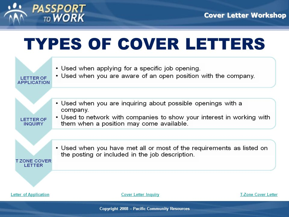 what is the difference between a cover letter and a letter of interest