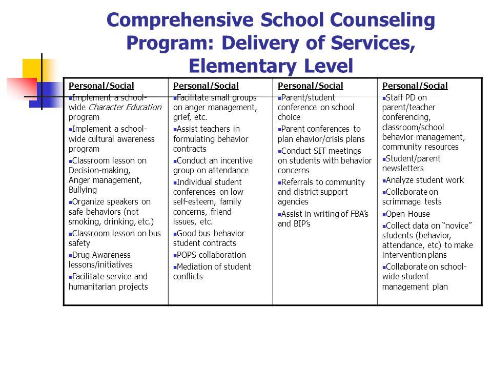 Comprehensive Behavior Management Plan