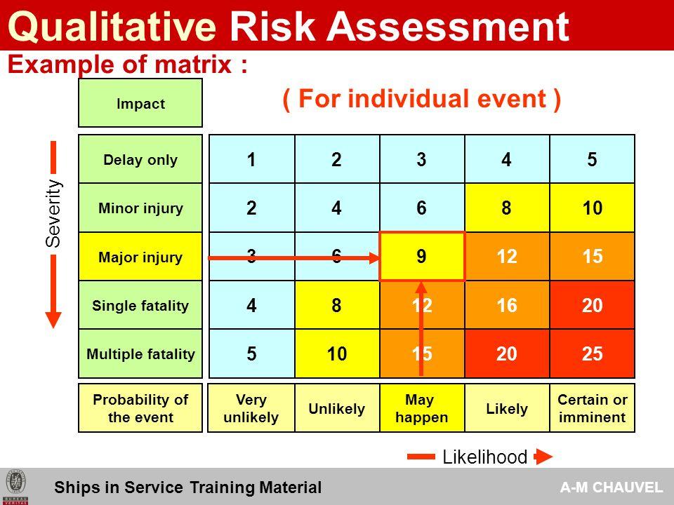 Sample Quantitative Risk Analysis Sample Assessment - sample quantitative risk analysis