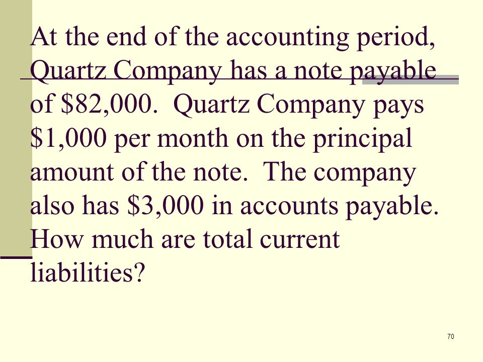 note payables wtfhyd - note payables