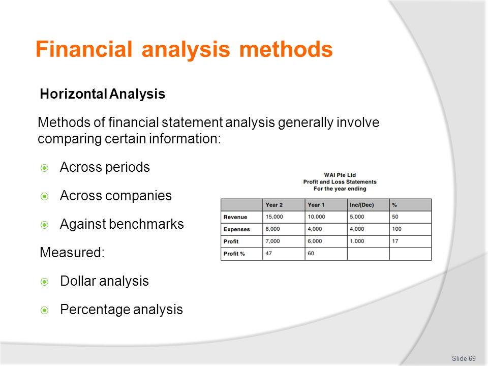 Interpret financial statements and reports - ppt download - income statement inclusions