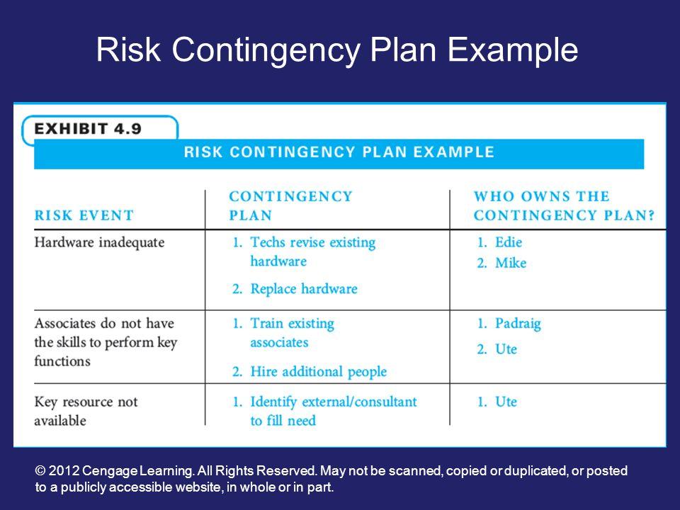 Contingency Plan Examples  NodeCvresumePaasproviderCom