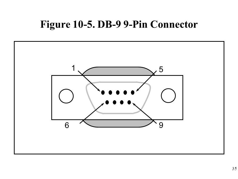 wiringpi i2c php