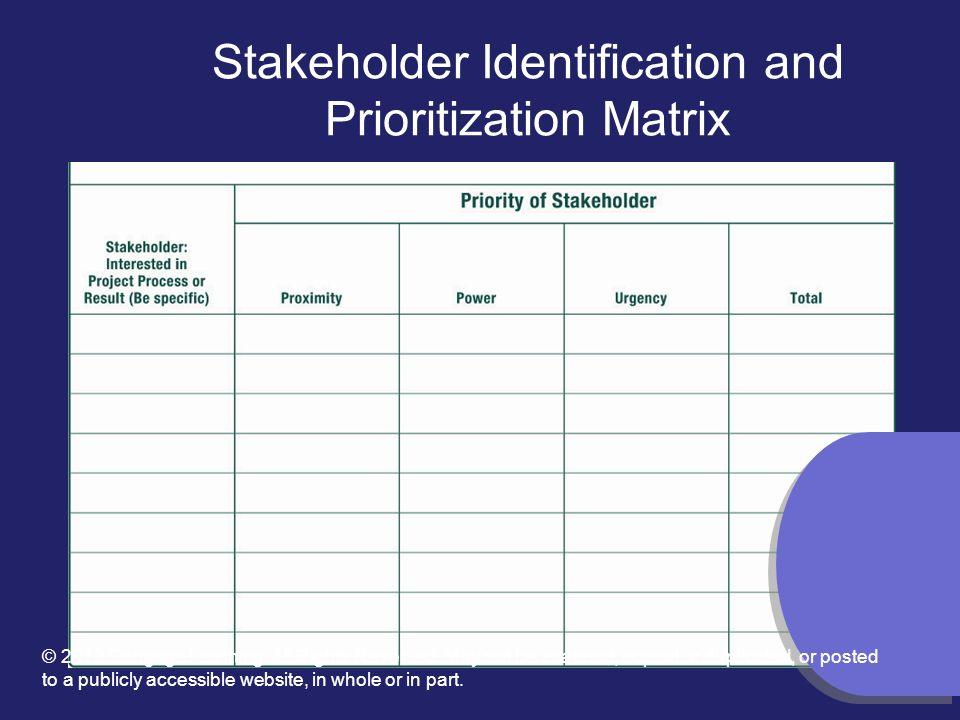 Project Prioritization Matrix Template - Eliolera - project prioritization template
