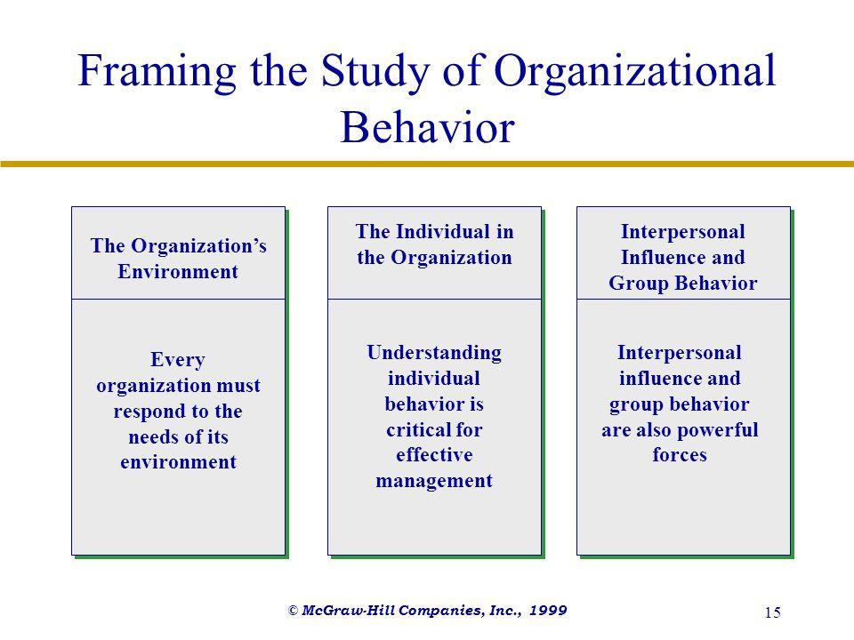Organizational Behavior Unit 2 Discussion