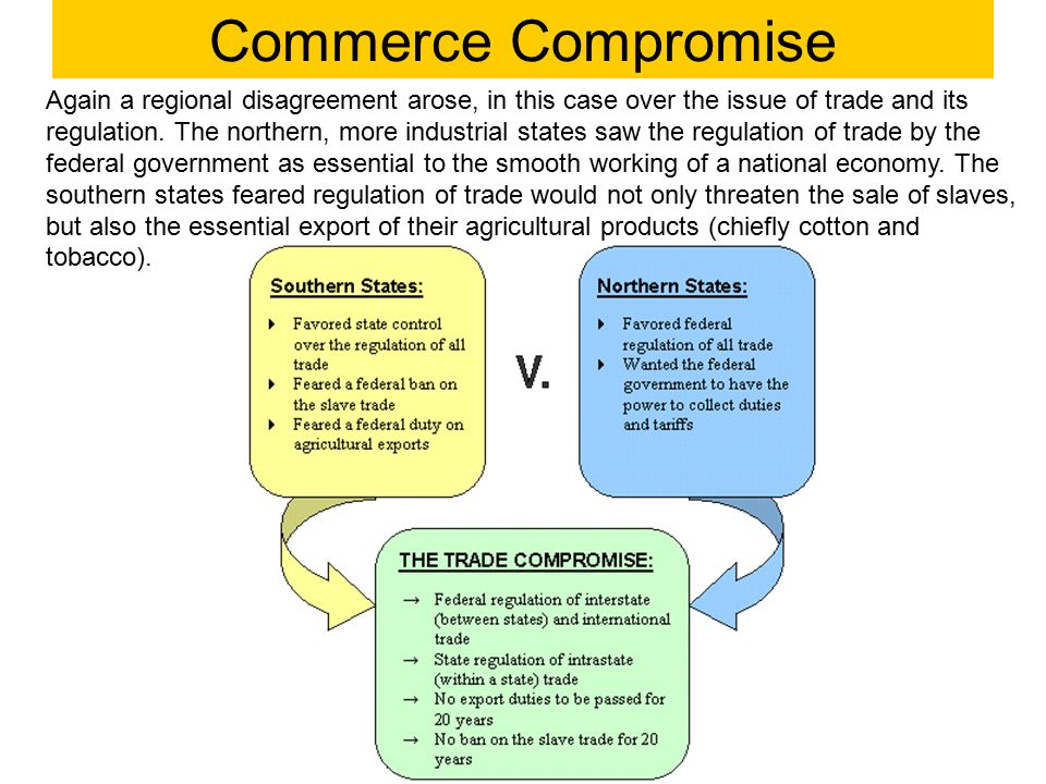 Commerce Compromise And 3/5ths Compromise - Lessons - Tes Teach