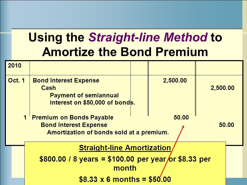 calculating interest expense on bonds - Josemulinohouse - amortization bonds