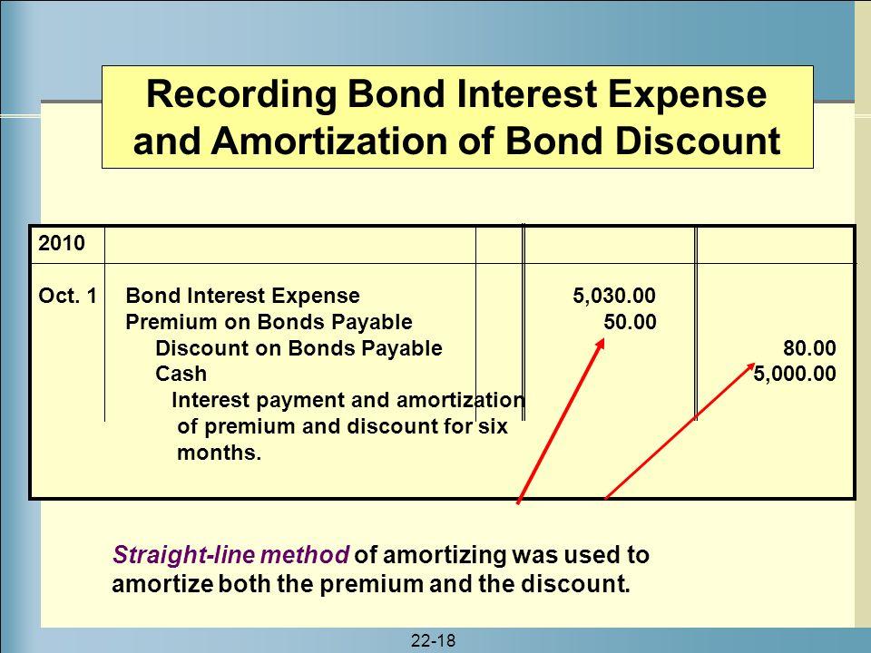 Bond Premium Amortization oakandale - amortization bonds