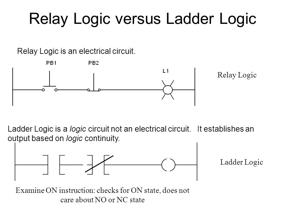 Wiring Diagram Vs Ladder Diagram Ladder logic examples pdf plc