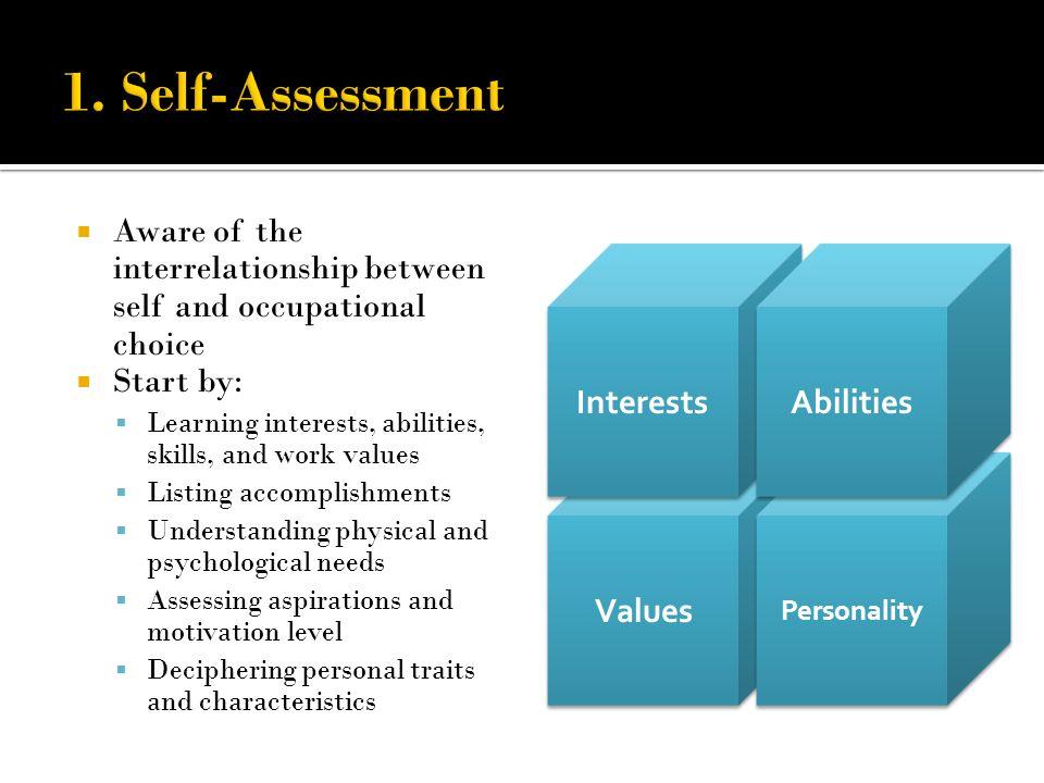 career interests and aspirations - Pinarkubkireklamowe