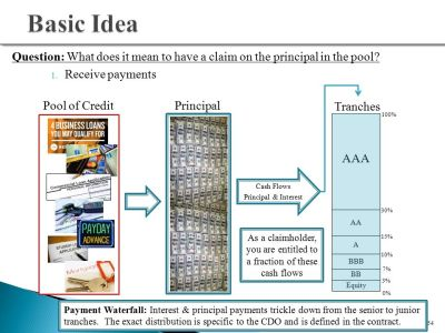 Loan Securitization Cash Flows and Valuation - ppt download