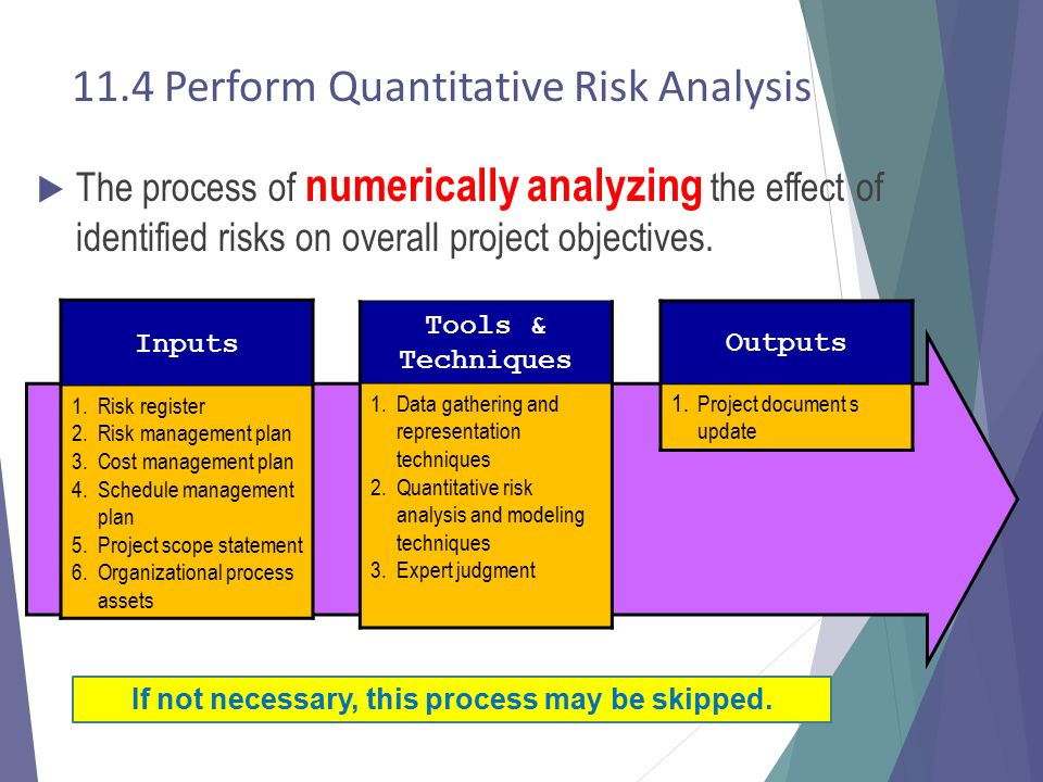 Sample Quantitative Risk Analysis  NodeResumeTemplate