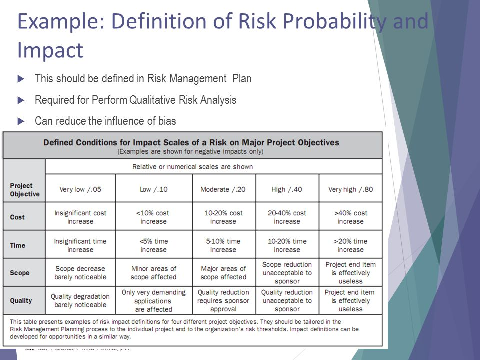 Perfect Quantitative Risk Assessment Template Photos - Example - sample quantitative risk analysis
