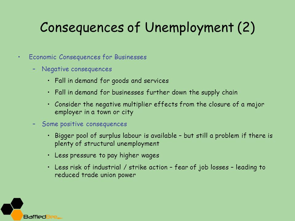 Impact of unemployment in economics College paper Writing Service