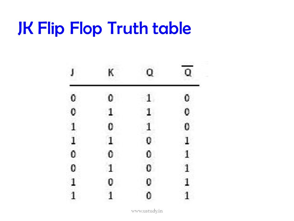 logic diagram of master slave jk flip flop