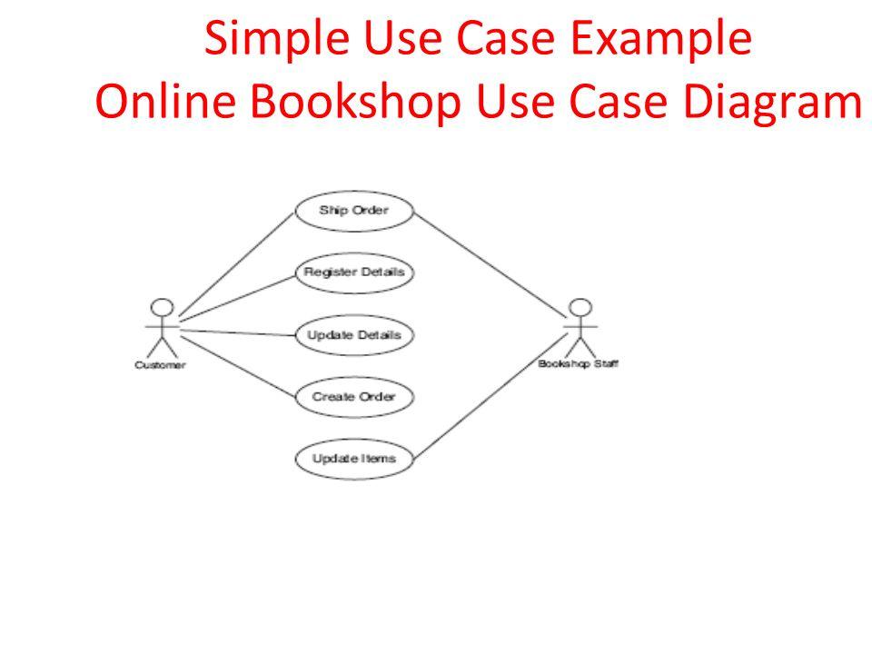 Uml diagram for online bookstore ltt 33 simple use case example online bookshop use case diagram ccuart Choice Image