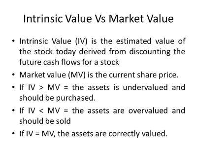 Assets Valuation Methods - ppt video online download