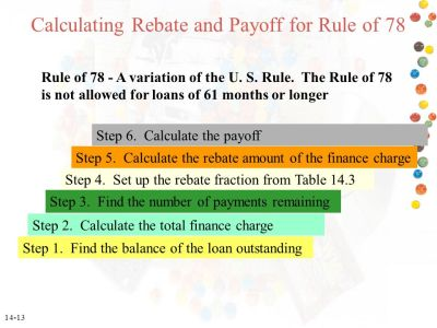 Installment Buying, Rule of 78, and Revolving Charge Credit Cards - ppt video online download