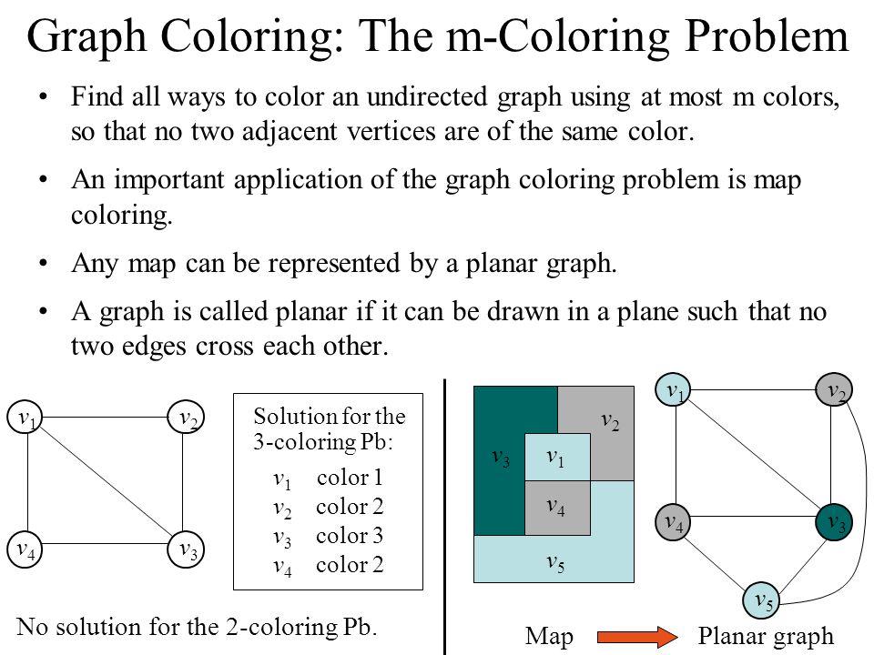 Graph Coloring Sat Graph Coloring Algorithm