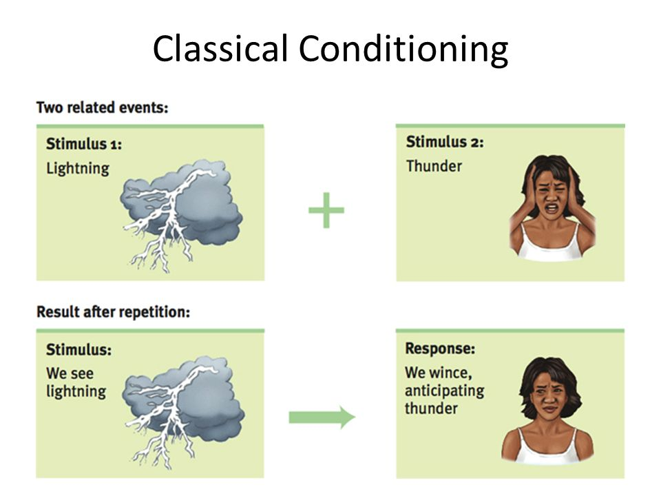 Educational Psychology What is classical conditioning and what - examples of classical conditioning
