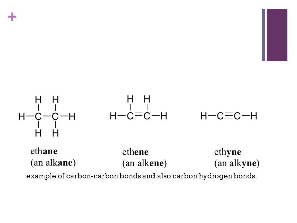 The Chemistry of Carbon - ppt video online download - carbon bonds