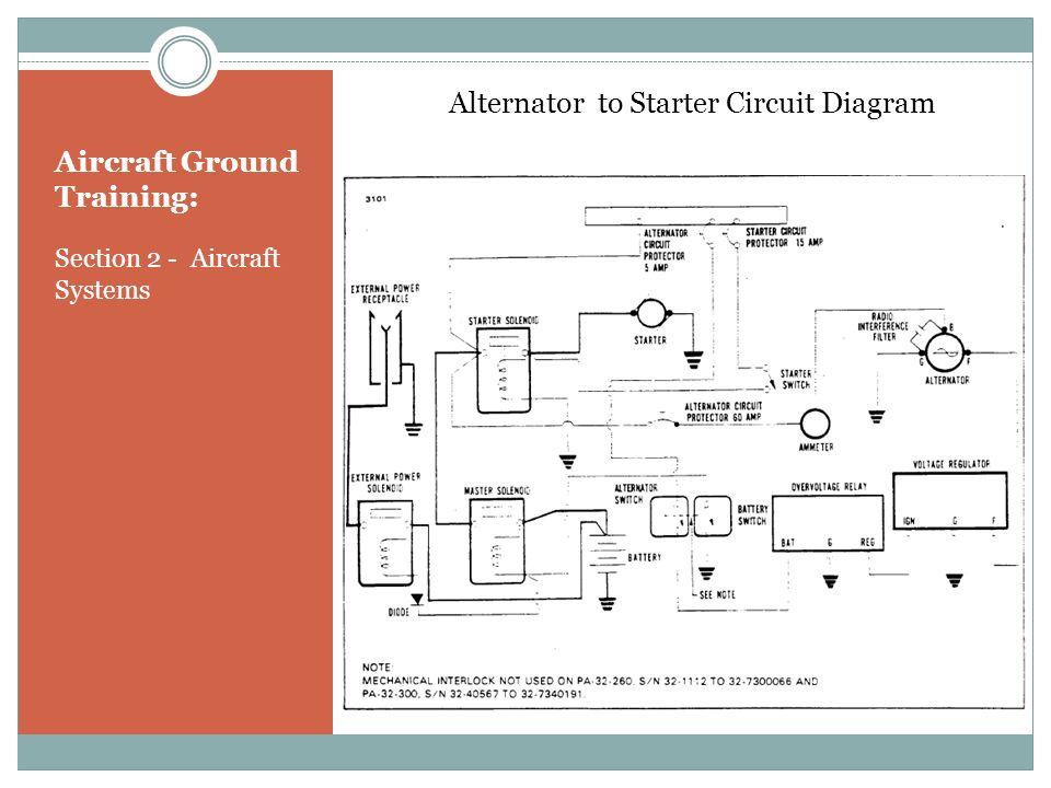 Aircraft Alternator Wiring Diagram Cessna alternator wiring diagram