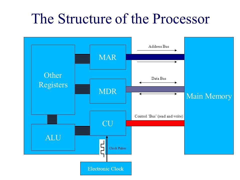 cpu structure diagram