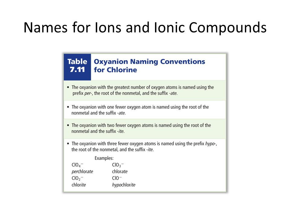 Ions And Ionic Compounds Skills Worksheet C