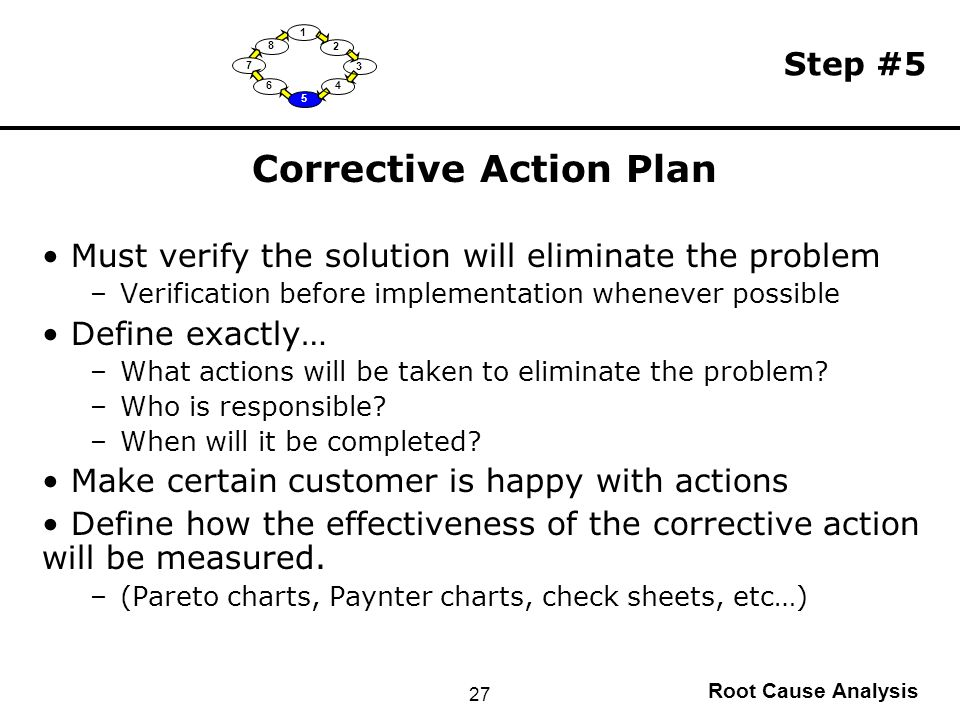 Steps To Writing A Corrective Action Plan