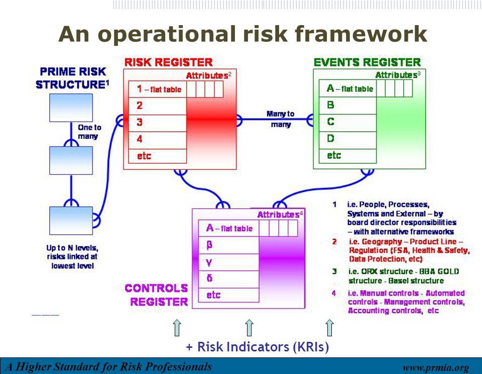risk framework template images template design free download