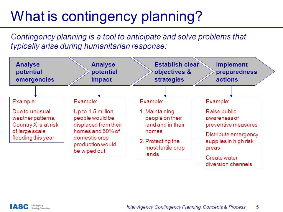 It Contingency Plan Template - Fiveoutsiders - contingency plan example