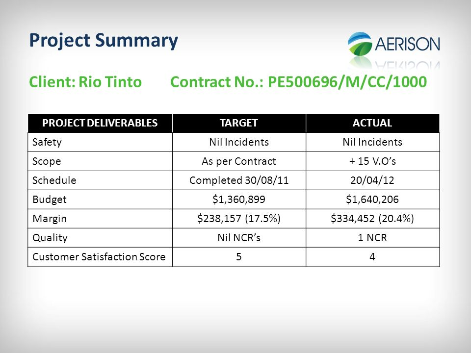 Project Completion Report - ppt video online download - project completion report