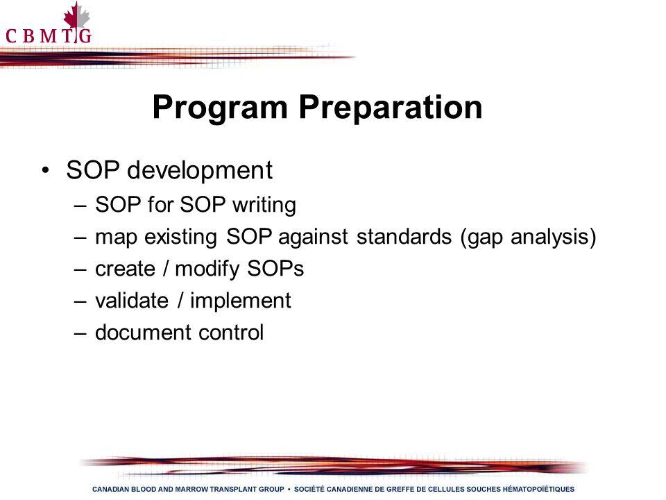 How To Prepare A Sop Format Sop Process Standard Operating Procedue