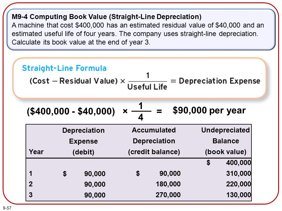 straight line depreciation with salvage value - Towerssconstruction