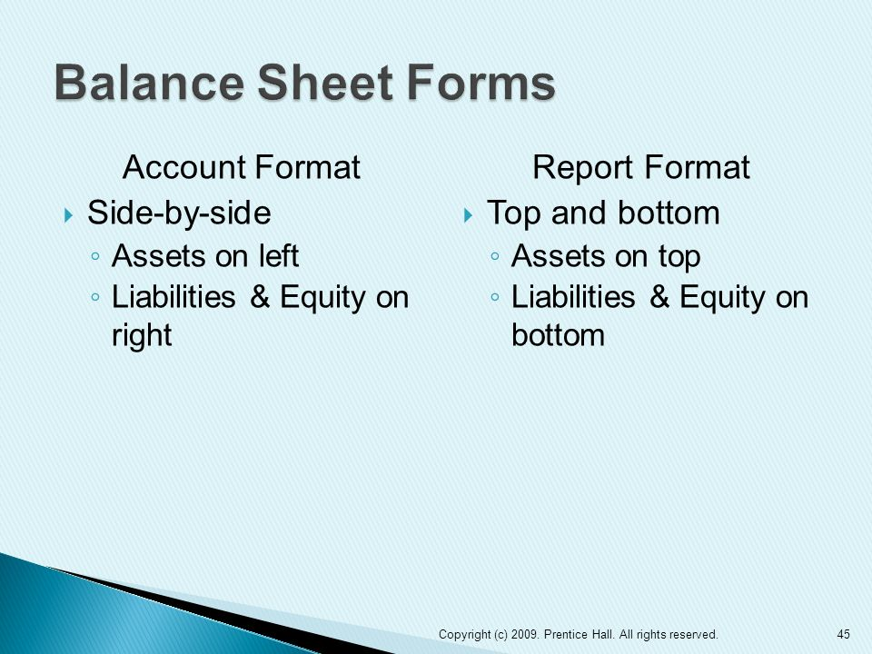 Awesome Balance Sheet Forms Pictures Best Resume Examples for – Professional Balance Sheet